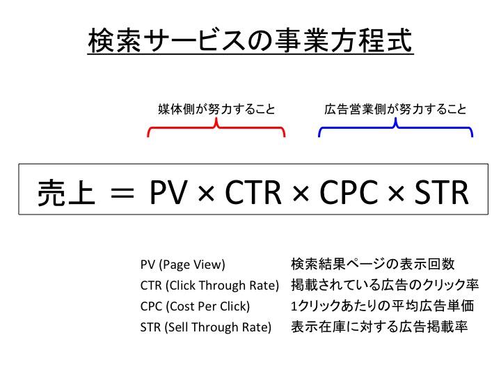 検索事業方程式